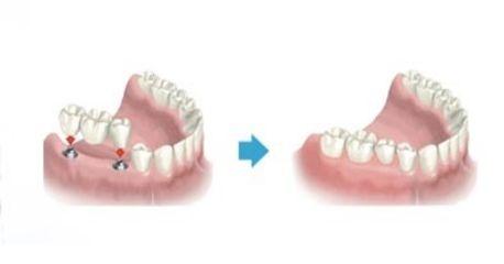 Clínica Médico Dental Sant Jordi