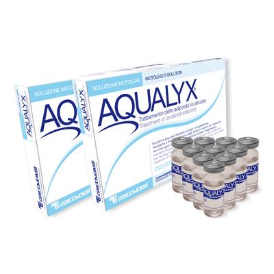Aqualyx® e intralipoterapia